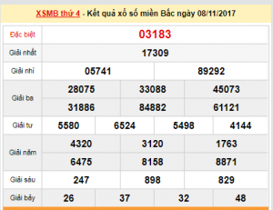 ket-qua-xsmb-thu-4-ngay-09-11-2017