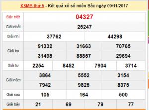 ket-qua-xsmb-thu-5-ngay-09-11-2017