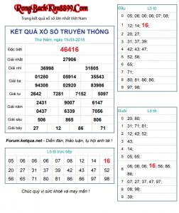Dự đoán xổ số miền Bắc 16-3-2018